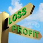 Profit and Loss Test 3